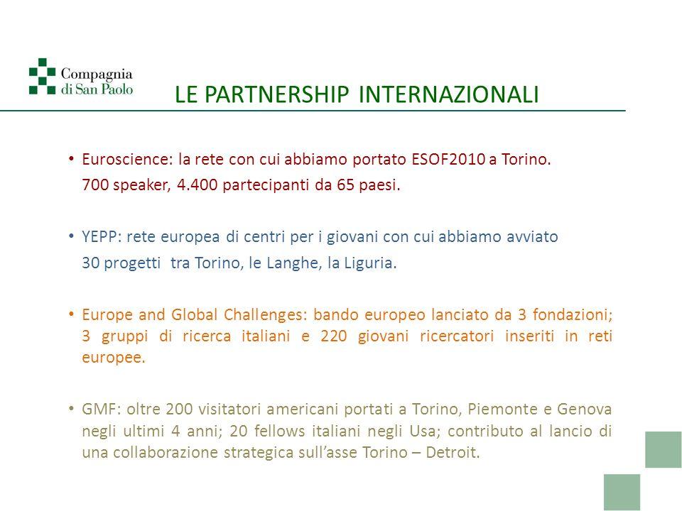 LE PARTNERSHIP INTERNAZIONALI Euroscience: la rete con cui abbiamo portato ESOF2010 a Torino. 700 speaker, 4.400 partecipanti da 65 paesi. YEPP: rete