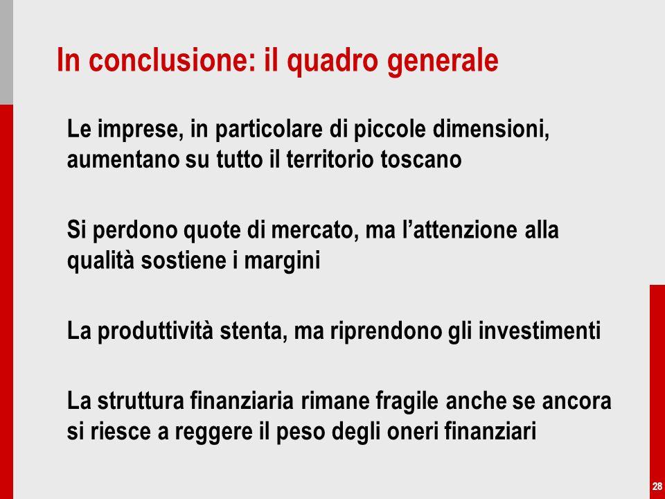 28 In conclusione: il quadro generale La produttività stenta, ma riprendono gli investimenti Si perdono quote di mercato, ma lattenzione alla qualità