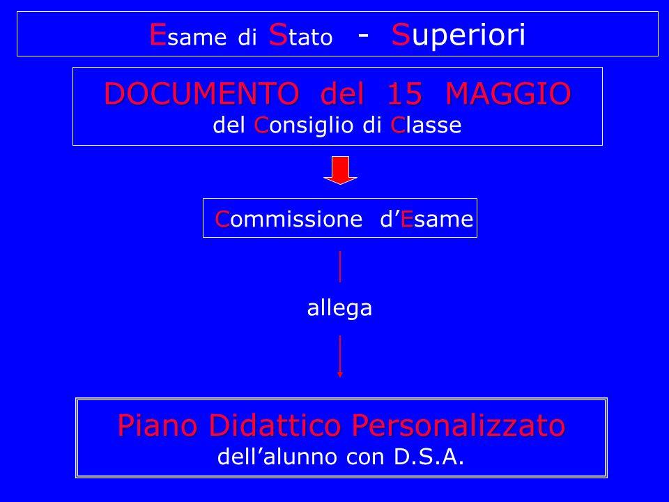 E same di S tato - Superiori DOCUMENTO del 15 MAGGIO CC del Consiglio di Classe CE Commissione dEsame Piano Didattico Personalizzato dellalunno con D.