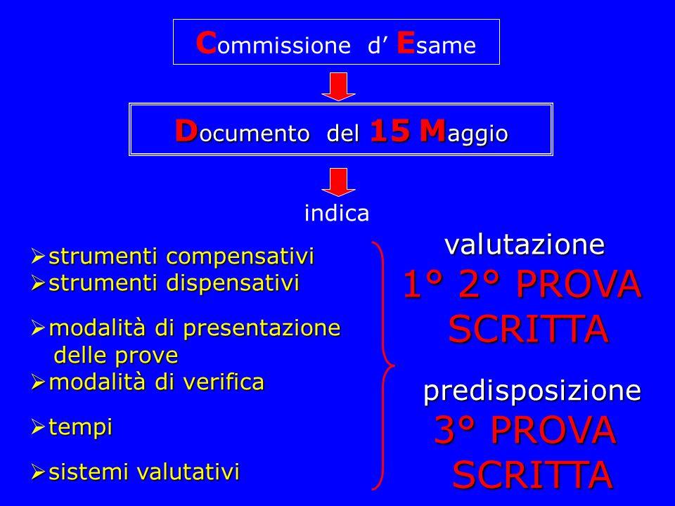 C ommissione d E same D ocumento del 15 M aggio indica strumenti compensativi strumenti compensativi strumenti dispensativi strumenti dispensativi mod