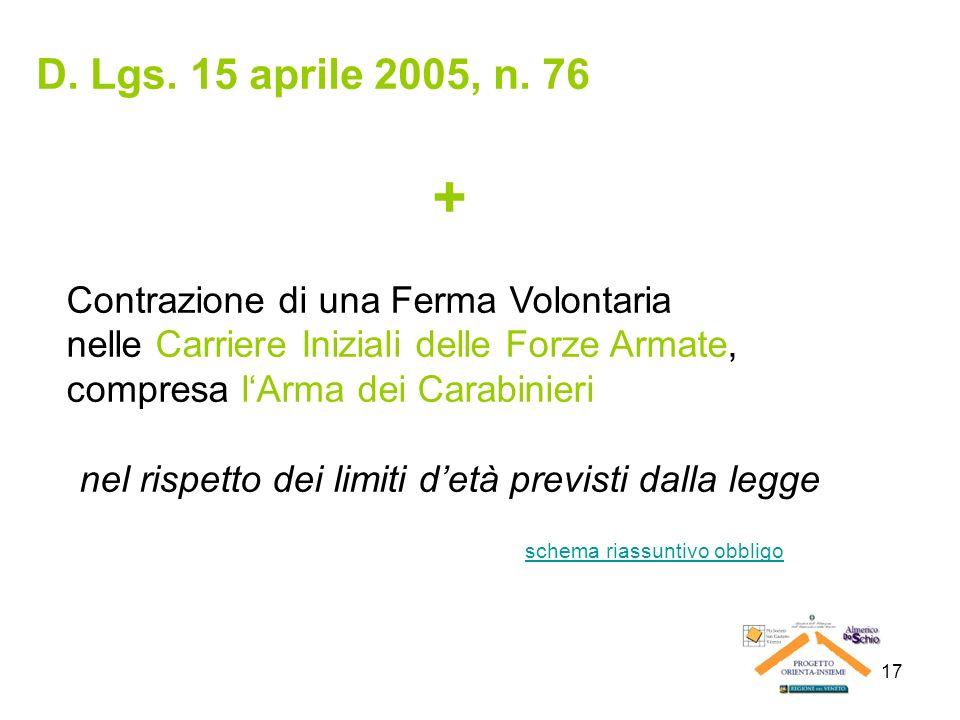 17 D. Lgs. 15 aprile 2005, n. 76 + Contrazione di una Ferma Volontaria nelle Carriere Iniziali delle Forze Armate, compresa lArma dei Carabinieri nel