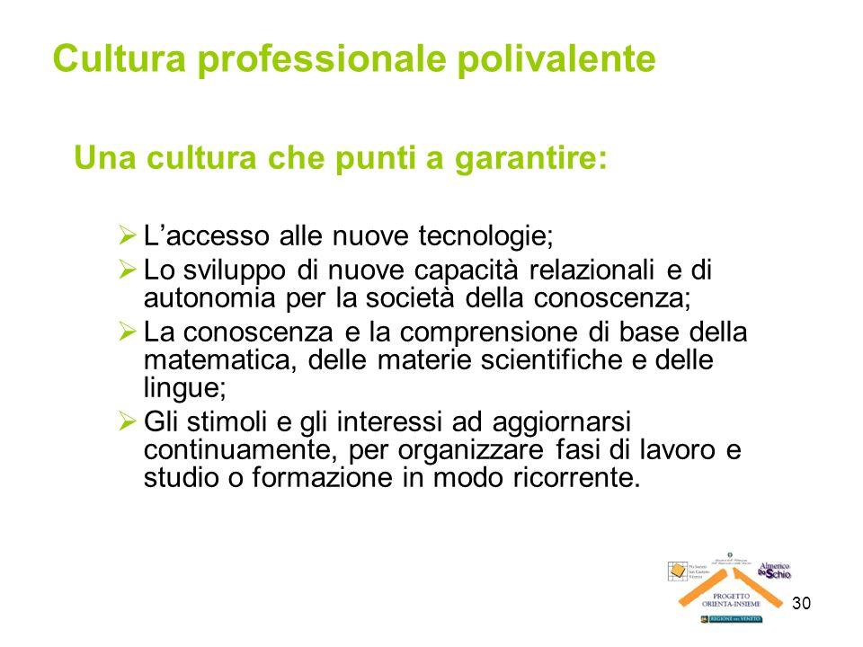 30 Cultura professionale polivalente Una cultura che punti a garantire: Laccesso alle nuove tecnologie; Lo sviluppo di nuove capacità relazionali e di