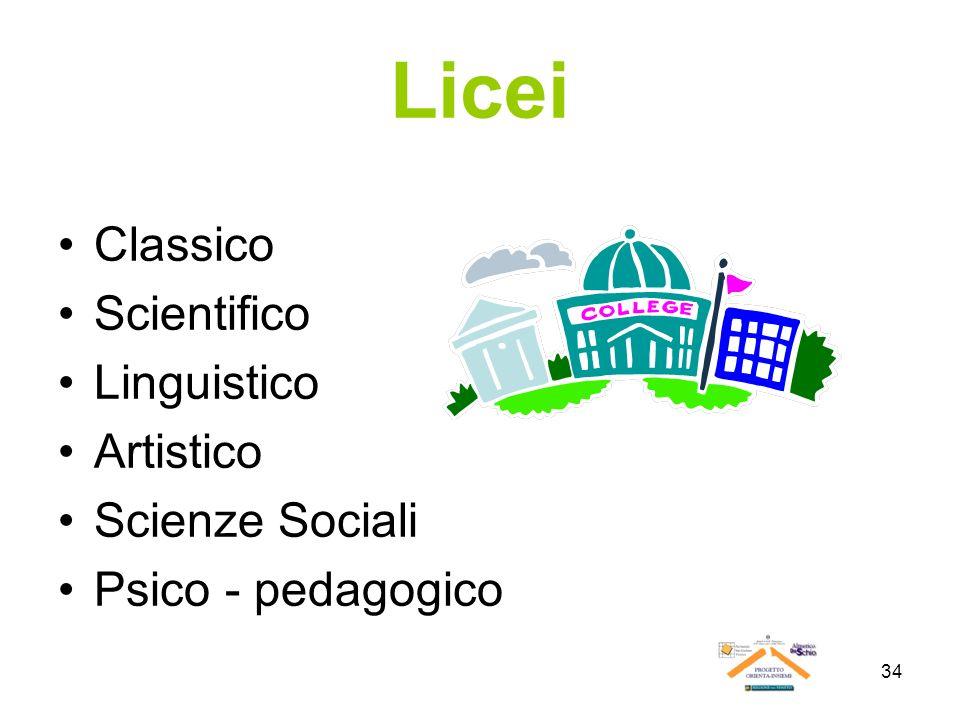34 Licei Classico Scientifico Linguistico Artistico Scienze Sociali Psico - pedagogico