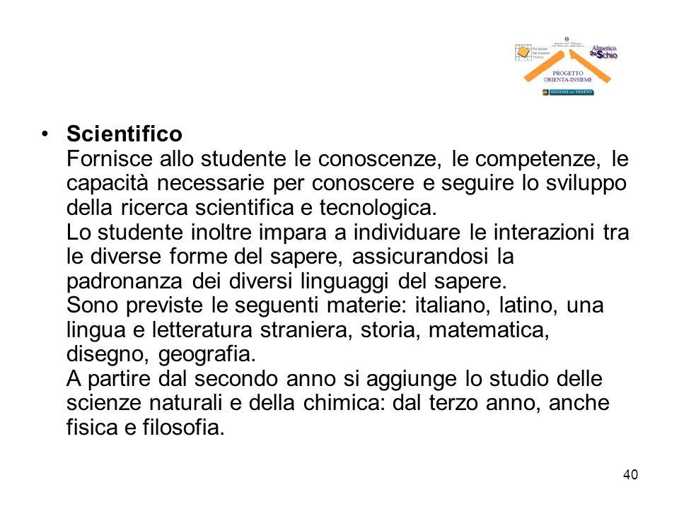 40 Scientifico Fornisce allo studente le conoscenze, le competenze, le capacità necessarie per conoscere e seguire lo sviluppo della ricerca scientifi