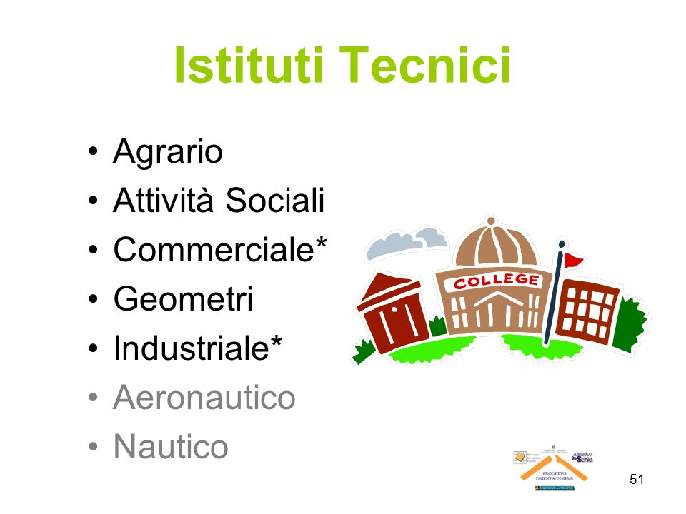 51 Istituti Tecnici Agrario Attività Sociali Commerciale* Geometri Industriale* Aeronautico Nautico