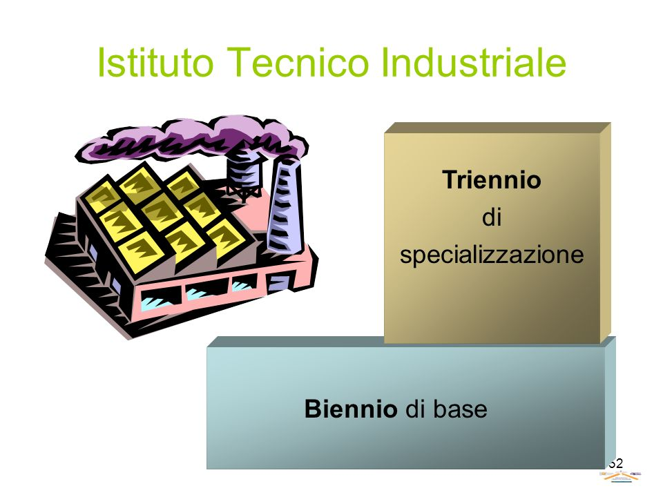 52 Istituto Tecnico Industriale Biennio di base Triennio di specializzazione