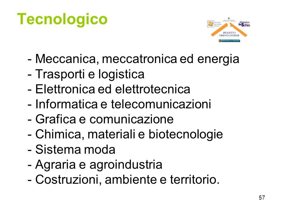 57 Tecnologico - Meccanica, meccatronica ed energia - Trasporti e logistica - Elettronica ed elettrotecnica - Informatica e telecomunicazioni - Grafic
