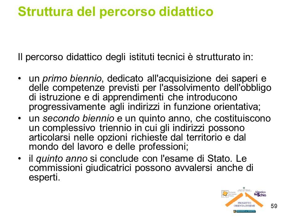 59 Struttura del percorso didattico Il percorso didattico degli istituti tecnici è strutturato in: un primo biennio, dedicato all'acquisizione dei sap