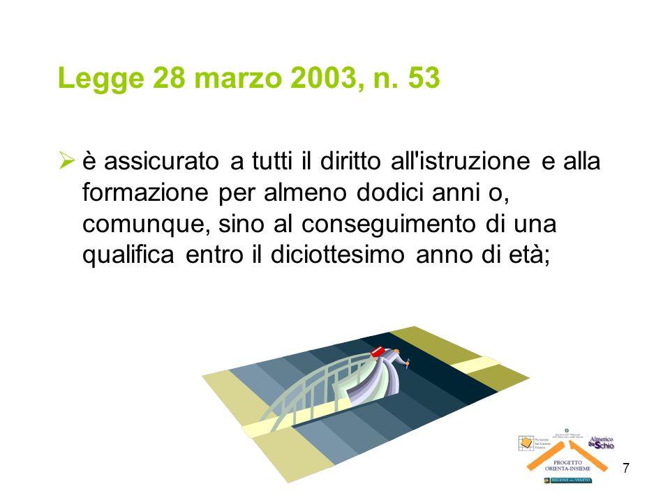7 Legge 28 marzo 2003, n. 53 è assicurato a tutti il diritto all'istruzione e alla formazione per almeno dodici anni o, comunque, sino al conseguiment
