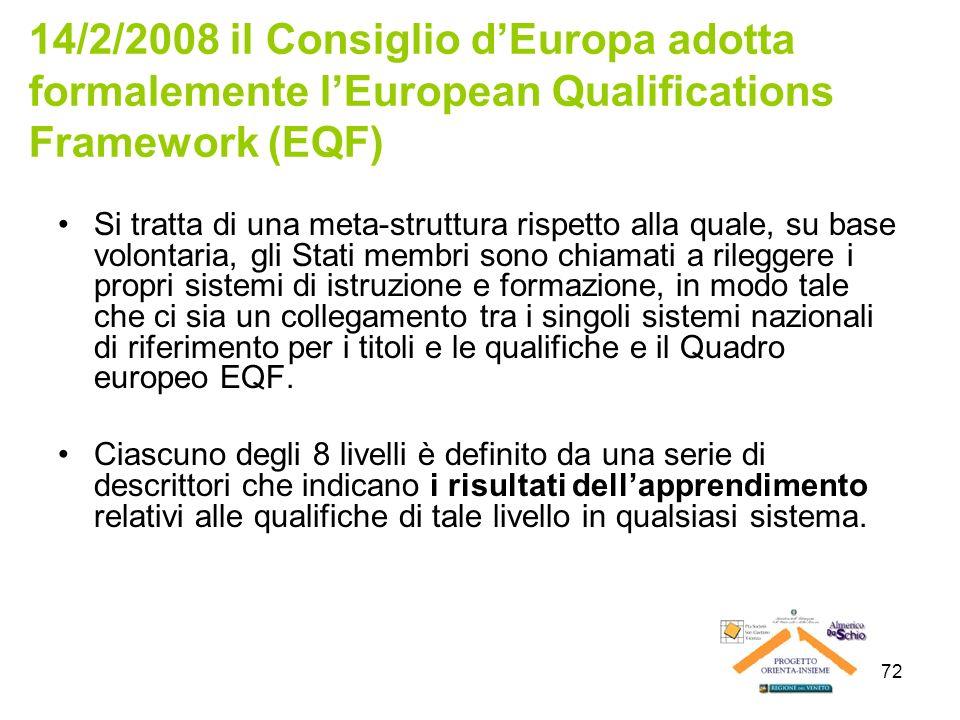 72 14/2/2008 il Consiglio dEuropa adotta formalemente lEuropean Qualifications Framework (EQF) Si tratta di una meta-struttura rispetto alla quale, su