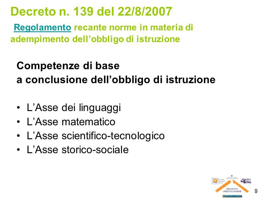 9 Decreto n. 139 del 22/8/2007 Regolamento recante norme in materia di adempimento dellobbligo di istruzione Regolamento Competenze di base a conclusi