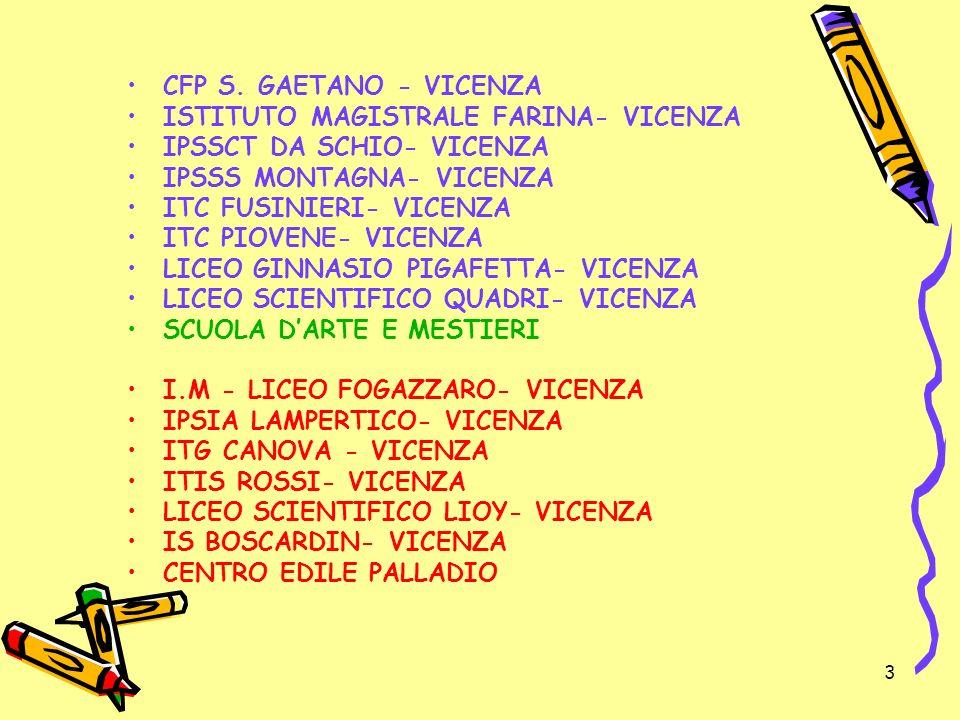 64 Gli ammessi con debito Fonte dati provinciali USP di Vicenza
