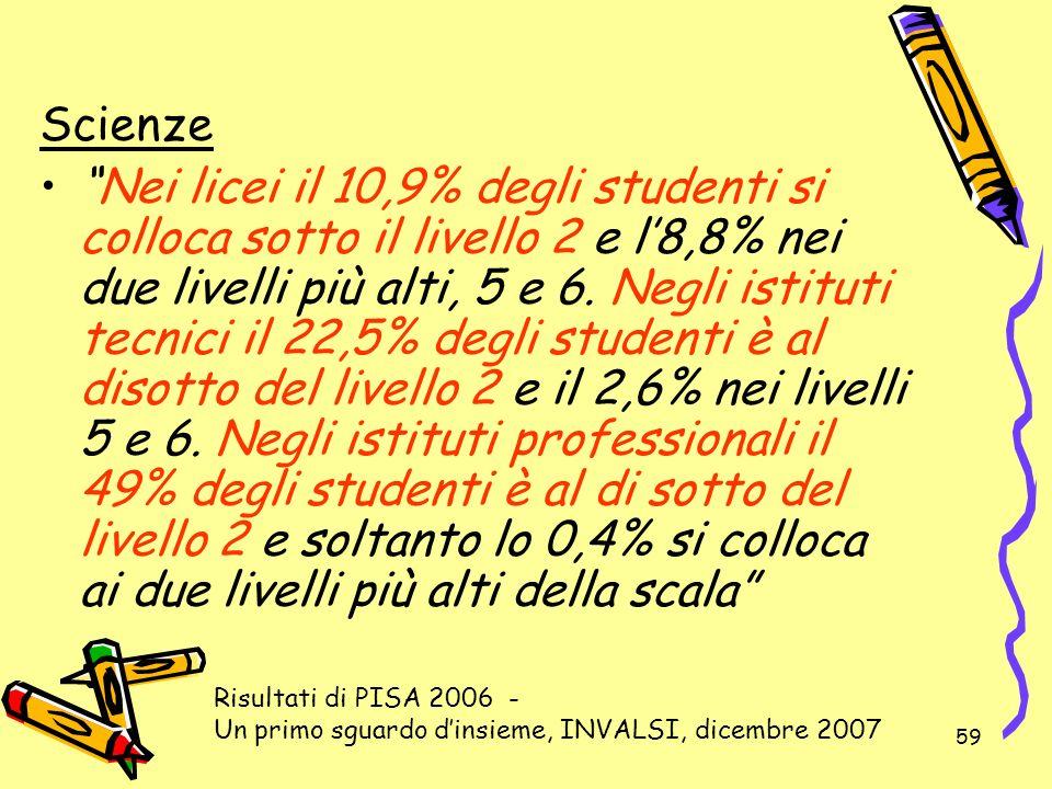 59 Scienze Nei licei il 10,9% degli studenti si colloca sotto il livello 2 e l8,8% nei due livelli più alti, 5 e 6. Negli istituti tecnici il 22,5% de