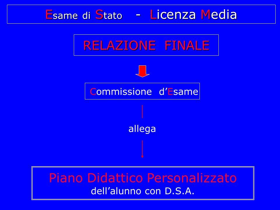 Commissione dEsame Piano Didattico Personalizzato dellalunno con D.S.A.