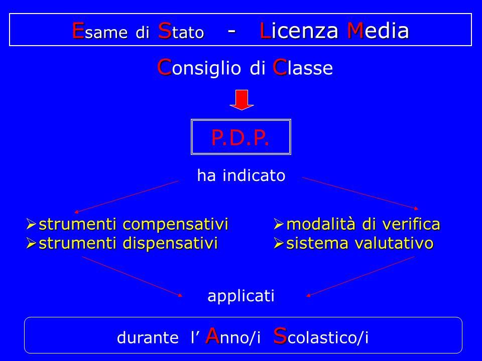 E same di S tato - Licenza Media ha indicato strumenti compensativi strumenti compensativi strumenti dispensativi strumenti dispensativi applicati m modalità di verifica s sistema valutativo AS durante l A nno/i S colastico/i P.D.P.