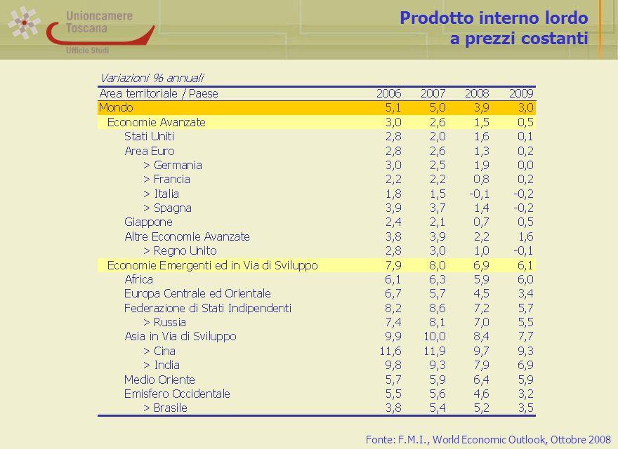 Prodotto interno lordo a prezzi costanti Fonte: F.M.I., World Economic Outlook, Ottobre 2008