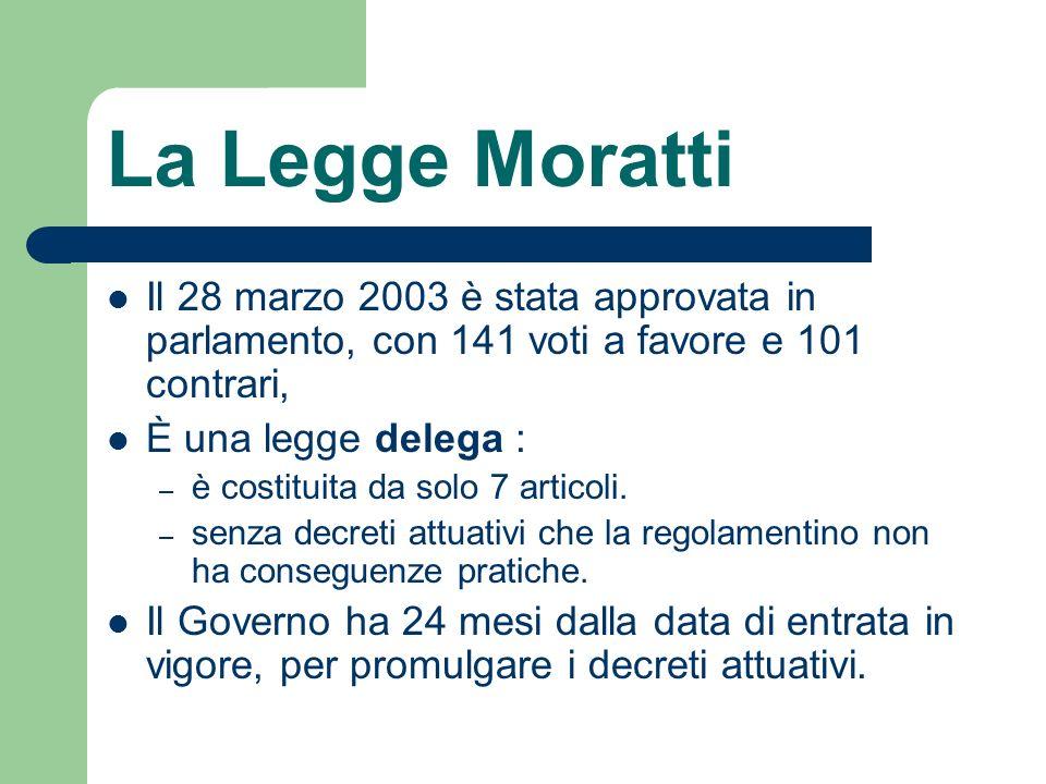 La Legge Moratti Il 28 marzo 2003 è stata approvata in parlamento, con 141 voti a favore e 101 contrari, È una legge delega : – è costituita da solo 7