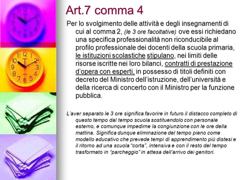 Art.7 comma 4 Per lo svolgimento delle attività e degli insegnamenti di cui al comma 2, (le 3 ore facoltative) ove essi richiedano una specifica profe