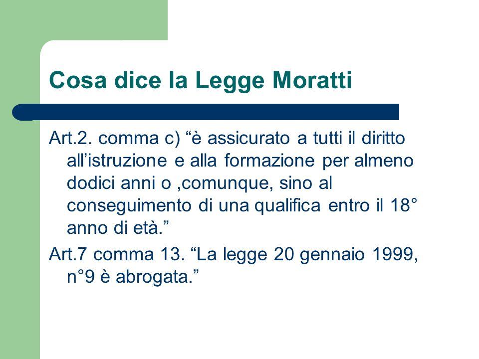 Cosa dice la Legge Moratti Art.2. comma c) è assicurato a tutti il diritto allistruzione e alla formazione per almeno dodici anni o,comunque, sino al