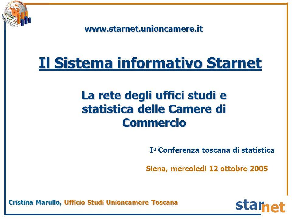 Siena, mercoledi 12 ottobre 2005 I a Conferenza toscana di statistica La rete degli uffici studi e statistica delle Camere di Commercio Cristina Marul