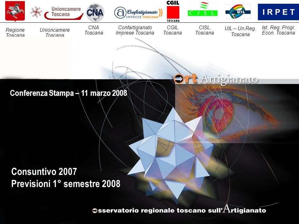 Consuntivo 1° semestre 2007 Previsioni 2° semestre 2007 Unioncamere Toscana CNA Toscana Confartigianato Imprese Toscana Regione Toscana CGIL Toscana C