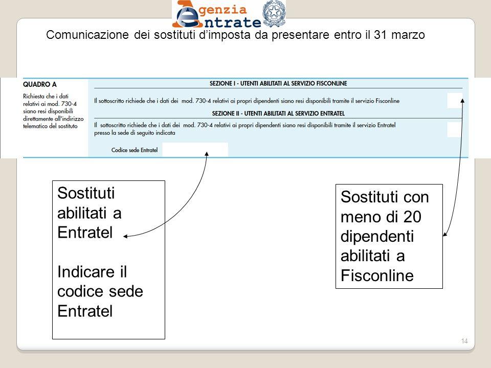 Comunicazione dei sostituti dimposta da presentare entro il 31 marzo Sostituti con meno di 20 dipendenti abilitati a Fisconline Sostituti abilitati a Entratel Indicare il codice sede Entratel 14