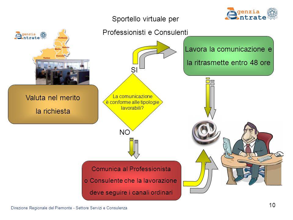 10 Sportello virtuale per Professionisti e Consulenti La comunicazione è conforme alle tipologie lavorabili.