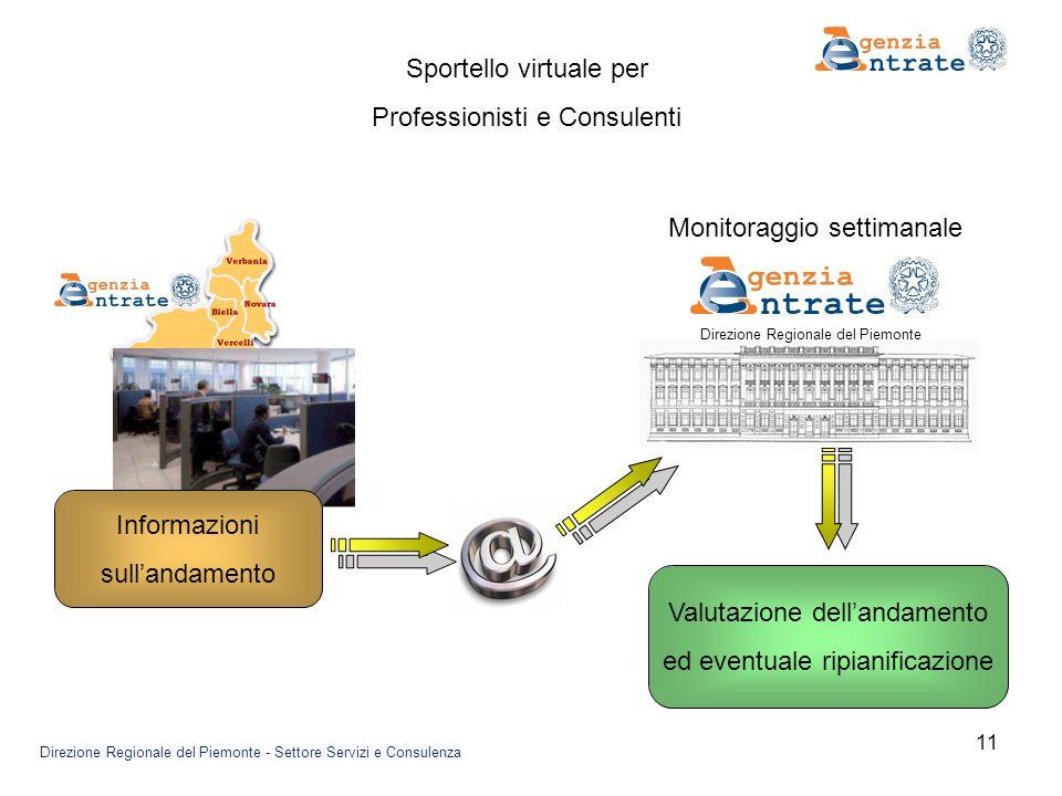 11 Sportello virtuale per Professionisti e Consulenti Monitoraggio settimanale Valutazione dellandamento ed eventuale ripianificazione Informazioni sullandamento Direzione Regionale del Piemonte Direzione Regionale del Piemonte - Settore Servizi e Consulenza