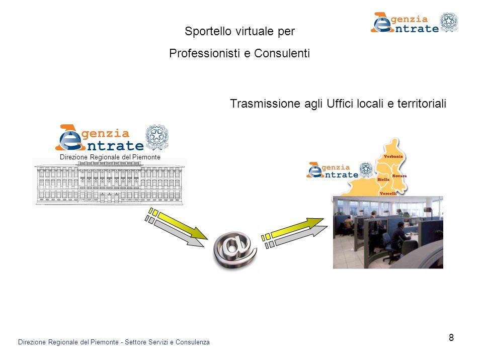 8 Sportello virtuale per Professionisti e Consulenti Trasmissione agli Uffici locali e territoriali Direzione Regionale del Piemonte Direzione Regionale del Piemonte - Settore Servizi e Consulenza