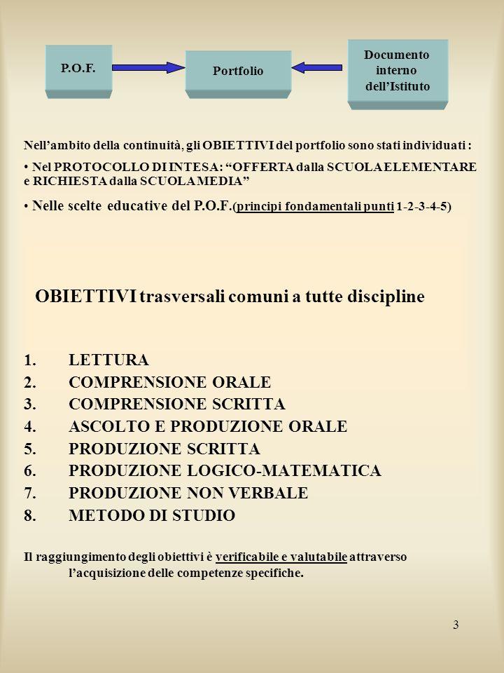 3 OBIETTIVI trasversali comuni a tutte discipline 1.LETTURA 2.COMPRENSIONE ORALE 3.COMPRENSIONE SCRITTA 4.ASCOLTO E PRODUZIONE ORALE 5.PRODUZIONE SCRI
