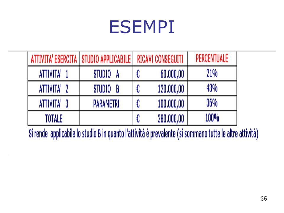 35 ESEMPI