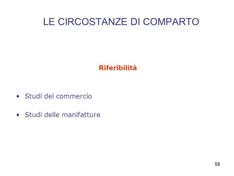 58 Riferibilità Studi del commercio Studi delle manifatture LE CIRCOSTANZE DI COMPARTO