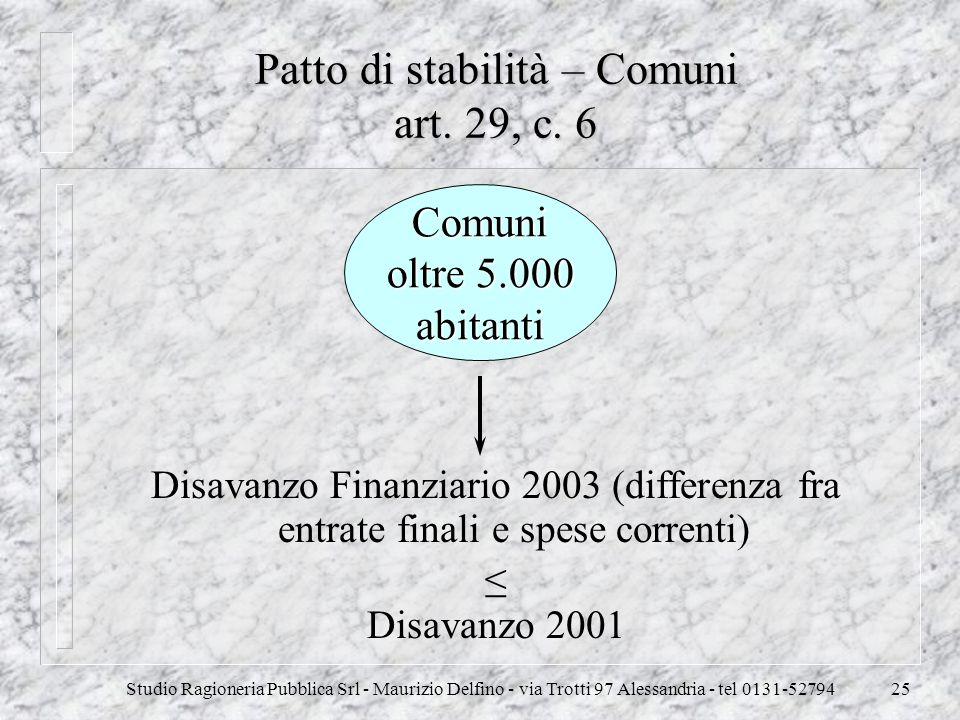 Studio Ragioneria Pubblica Srl - Maurizio Delfino - via Trotti 97 Alessandria - tel 0131-5279425 Patto di stabilità – Comuni art. 29, c. 6 Disavanzo F