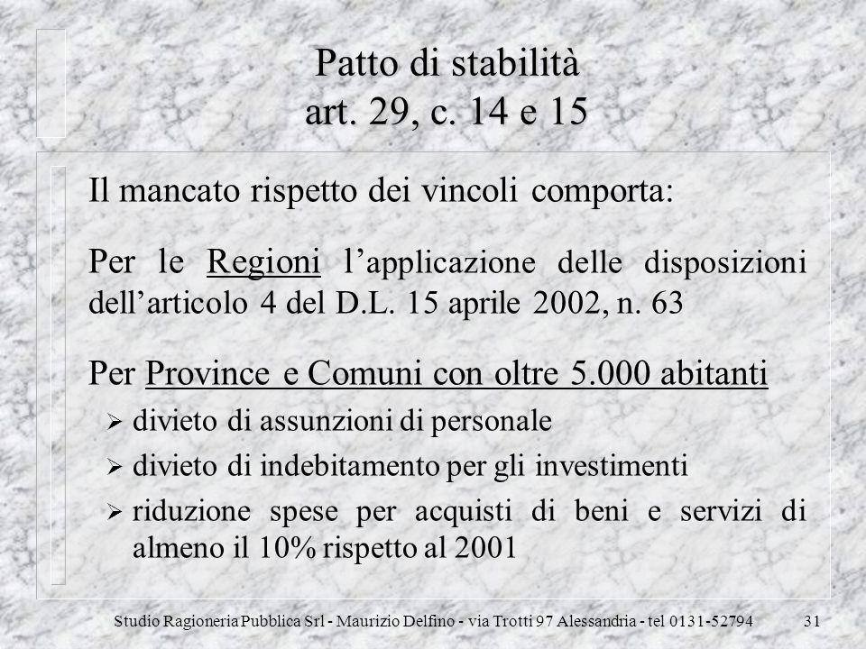 Studio Ragioneria Pubblica Srl - Maurizio Delfino - via Trotti 97 Alessandria - tel 0131-5279431 Patto di stabilità art. 29, c. 14 e 15 Il mancato ris