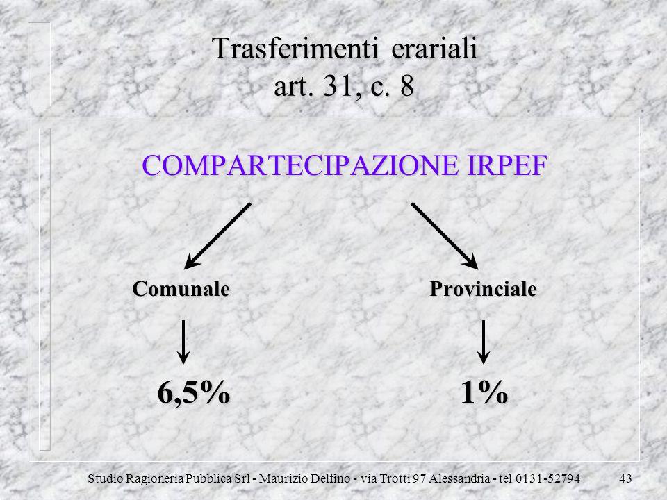 Studio Ragioneria Pubblica Srl - Maurizio Delfino - via Trotti 97 Alessandria - tel 0131-5279443 Trasferimenti erariali art. 31, c. 8 COMPARTECIPAZION