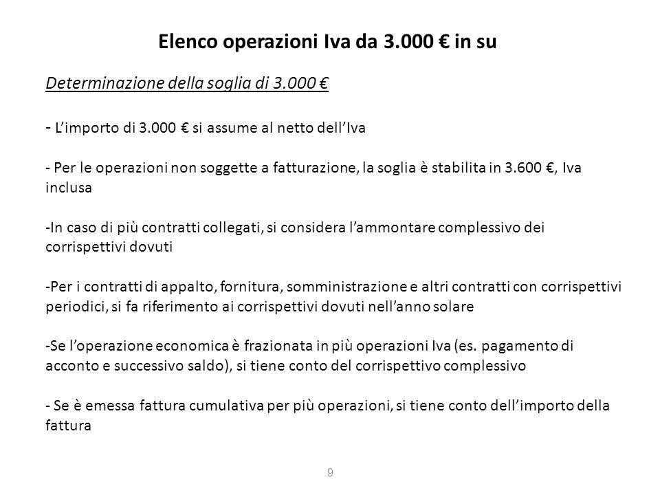 Elenco operazioni Iva da 3.000 in su Determinazione della soglia di 3.000 - Limporto di 3.000 si assume al netto dellIva - Per le operazioni non soggette a fatturazione, la soglia è stabilita in 3.600, Iva inclusa -In caso di più contratti collegati, si considera lammontare complessivo dei corrispettivi dovuti -Per i contratti di appalto, fornitura, somministrazione e altri contratti con corrispettivi periodici, si fa riferimento ai corrispettivi dovuti nellanno solare -Se loperazione economica è frazionata in più operazioni Iva (es.