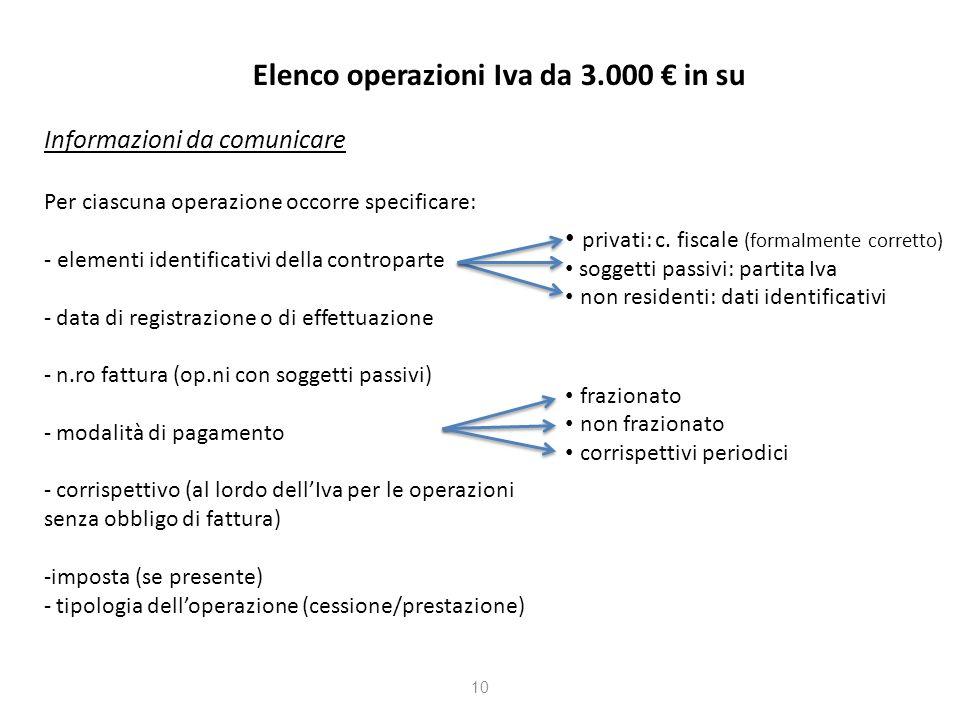 Elenco operazioni Iva da 3.000 in su Note di variazione Limporto delloperazione va comunicato al netto delle note di variazione emesse nello stesso anno in relazione alla specifica operazione.