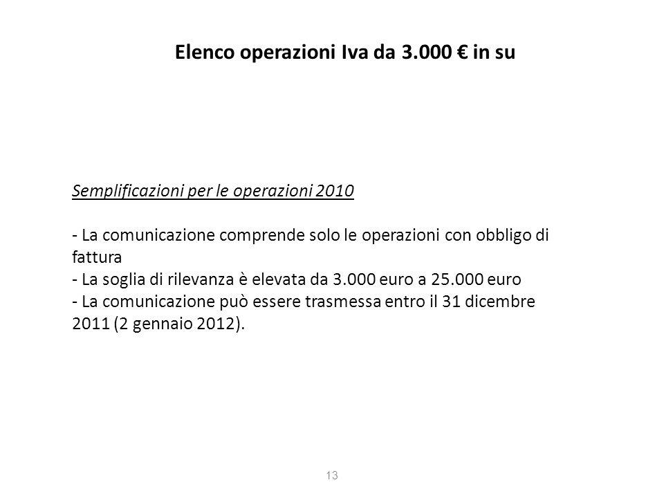 Elenco operazioni Iva da 3.000 in su Semplificazioni per le operazioni 2010 - La comunicazione comprende solo le operazioni con obbligo di fattura - La soglia di rilevanza è elevata da 3.000 euro a 25.000 euro - La comunicazione può essere trasmessa entro il 31 dicembre 2011 (2 gennaio 2012).