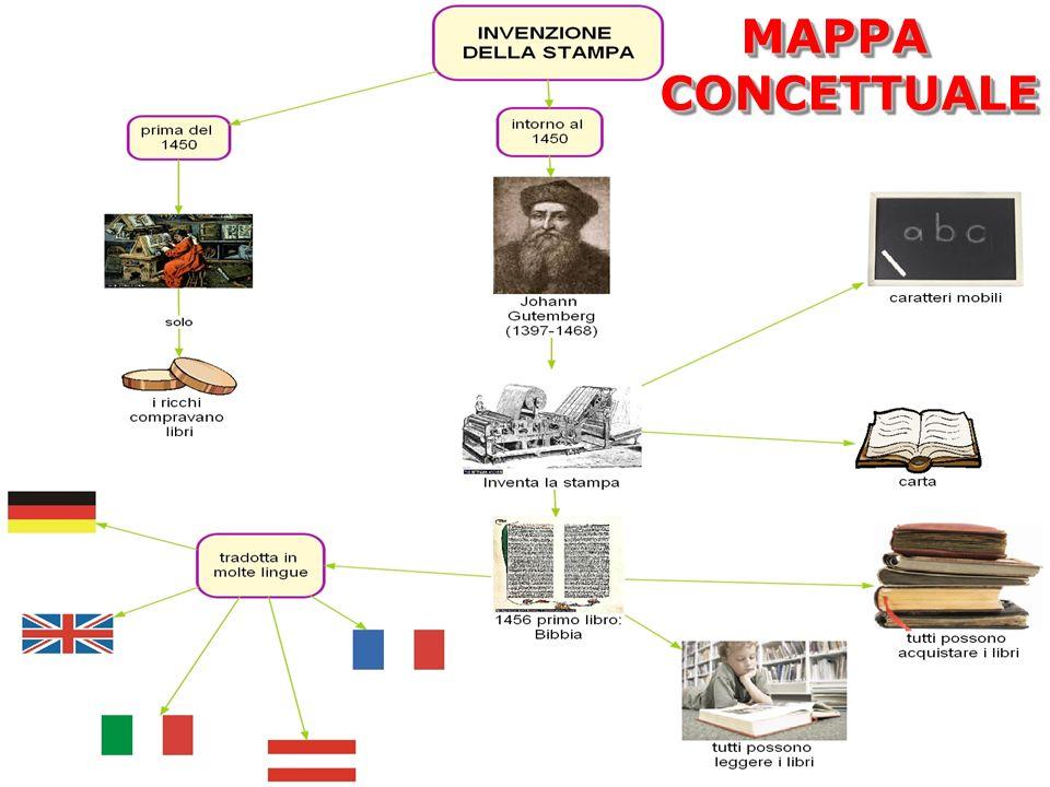 13/02/2014Adriana VolpatoPage 4 MAPPA MENTALE T.