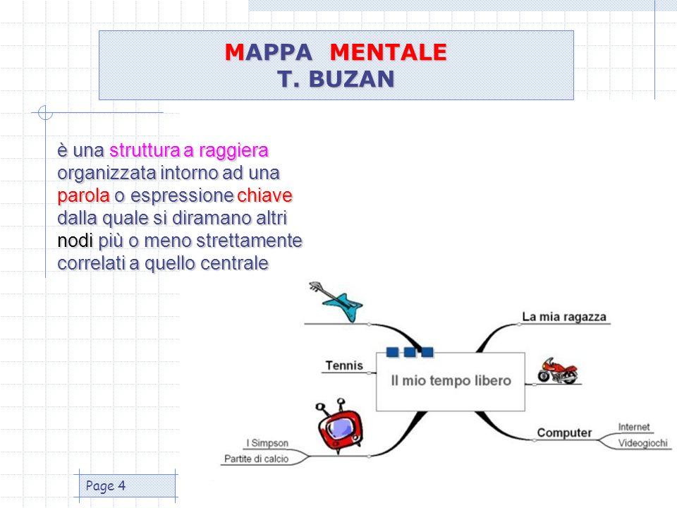13/02/2014Adriana VolpatoPage 5 MAPPA MAPPAMENTALE MAPPA MENTALE