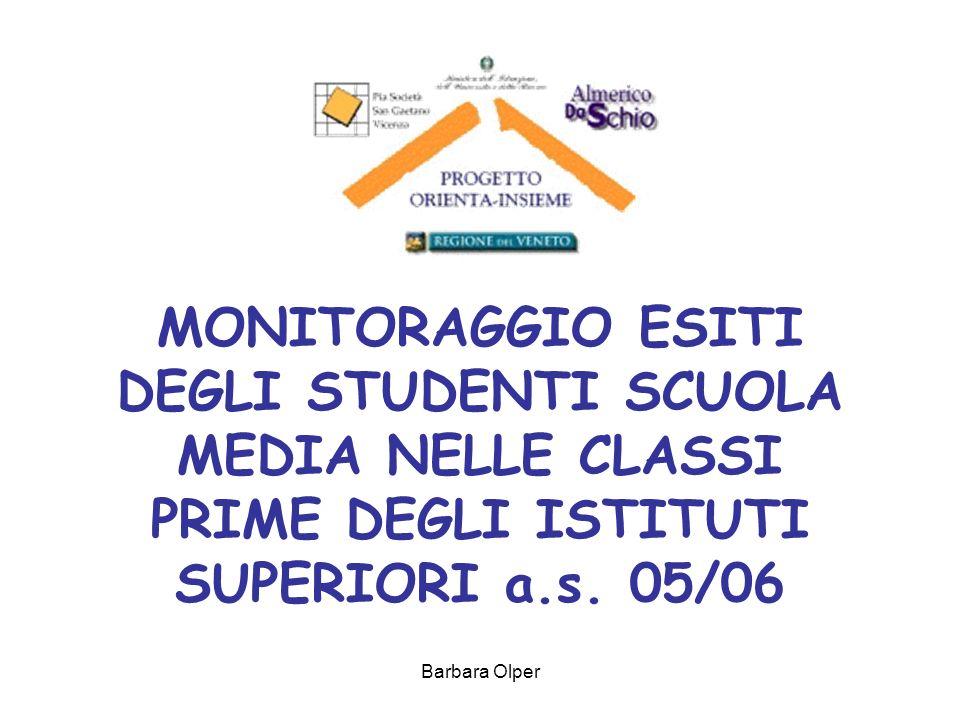 Barbara Olper MONITORAGGIO ESITI DEGLI STUDENTI SCUOLA MEDIA NELLE CLASSI PRIME DEGLI ISTITUTI SUPERIORI a.s. 05/06