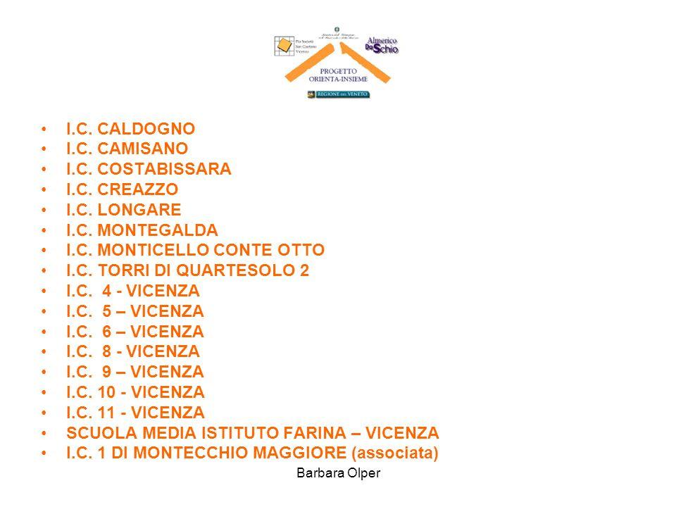 I.C. CALDOGNO I.C. CAMISANO I.C. COSTABISSARA I.C. CREAZZO I.C. LONGARE I.C. MONTEGALDA I.C. MONTICELLO CONTE OTTO I.C. TORRI DI QUARTESOLO 2 I.C. 4 -