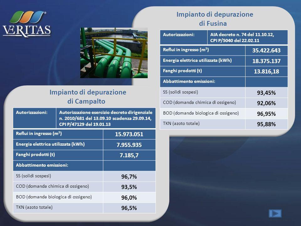 Impianto di depurazione di Fusina Impianto di depurazione di Campalto Autorizzazioni:Autorizzazione esercizio decreto dirigenziale n. 2010/681 del 13.