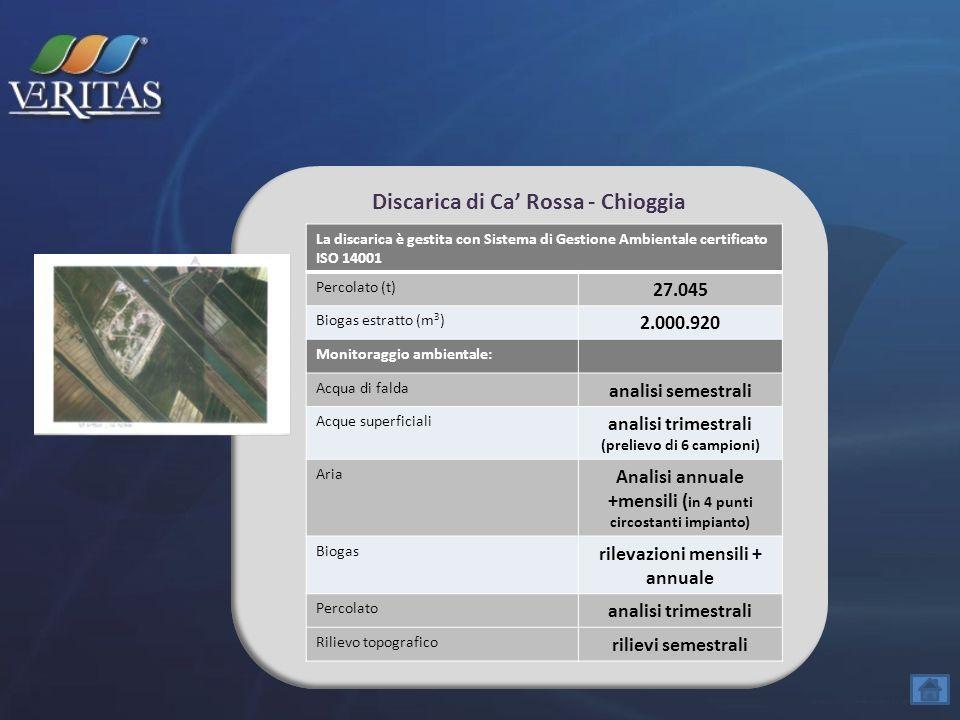 Discarica di Ca Rossa - Chioggia La discarica è gestita con Sistema di Gestione Ambientale certificato ISO 14001 Percolato (t) 27.045 Biogas estratto