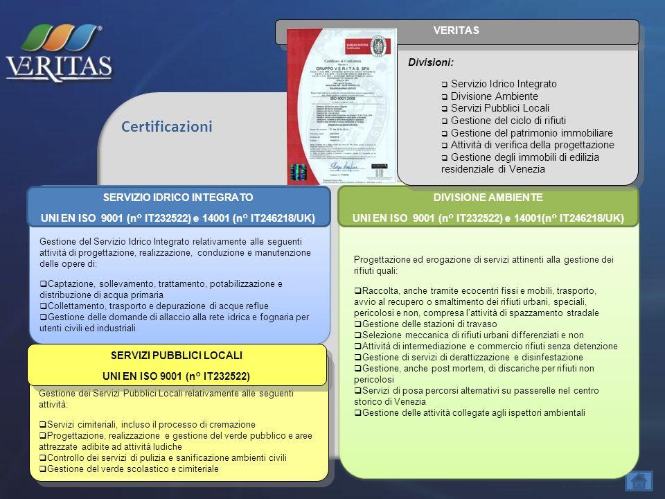 Certificazioni Progettazione ed erogazione di servizi attinenti alla gestione dei rifiuti quali: Raccolta, anche tramite ecocentri fissi e mobili, tra