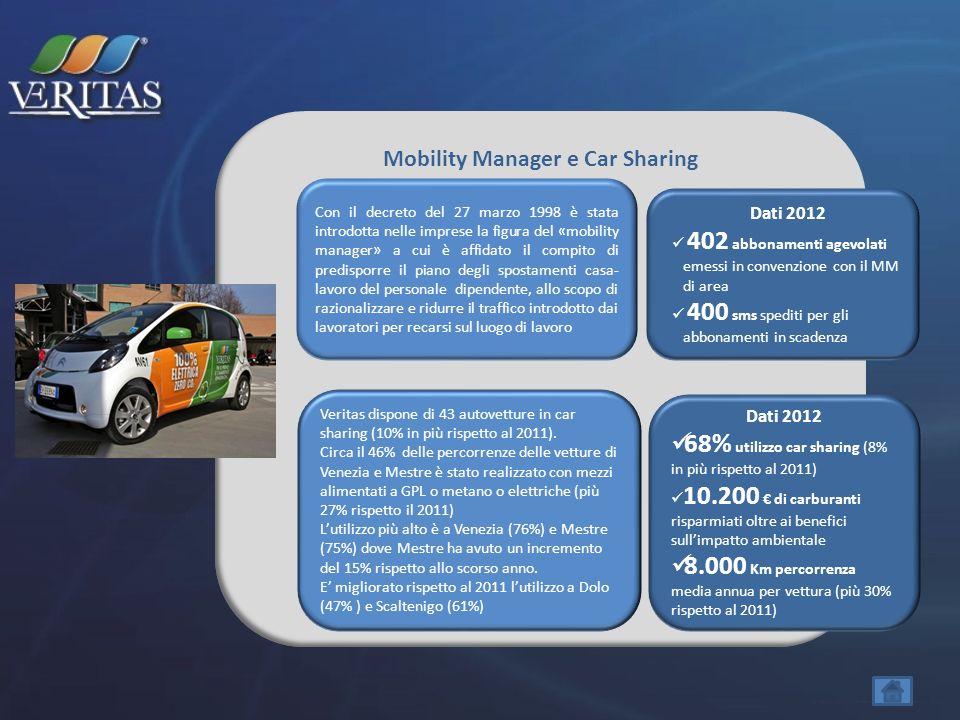 Mobility Manager e Car Sharing Con il decreto del 27 marzo 1998 è stata introdotta nelle imprese la figura del «mobility manager» a cui è affidato il