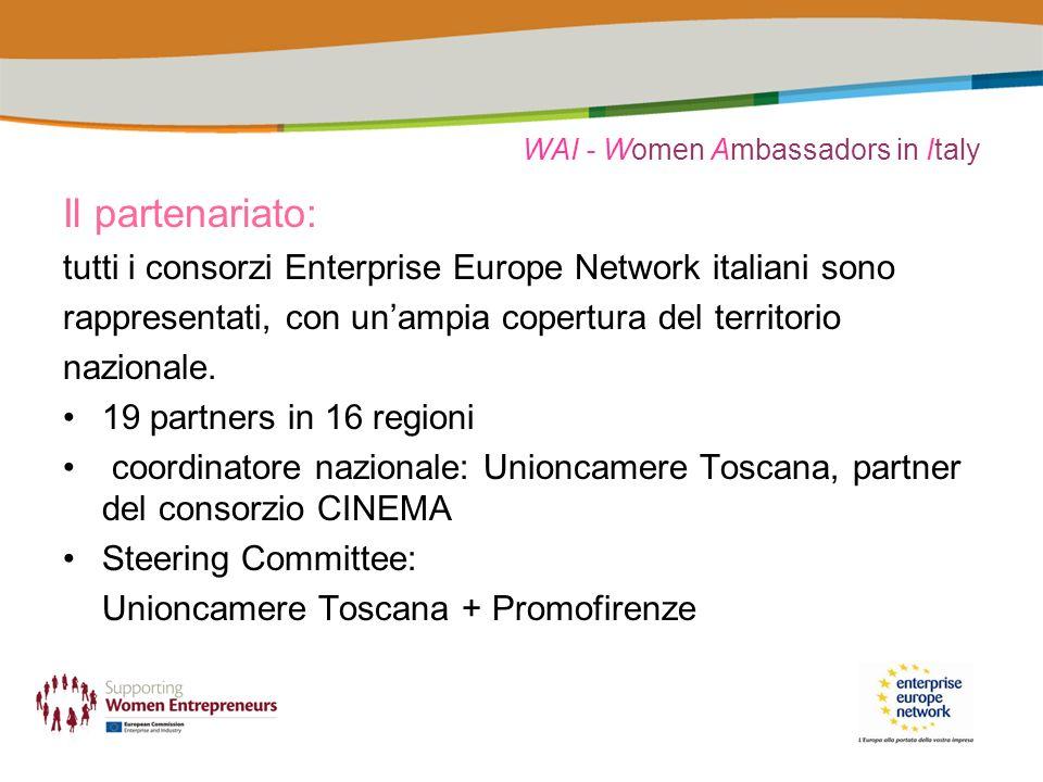 WAI - Women Ambassadors in Italy Il partenariato: tutti i consorzi Enterprise Europe Network italiani sono rappresentati, con unampia copertura del territorio nazionale.