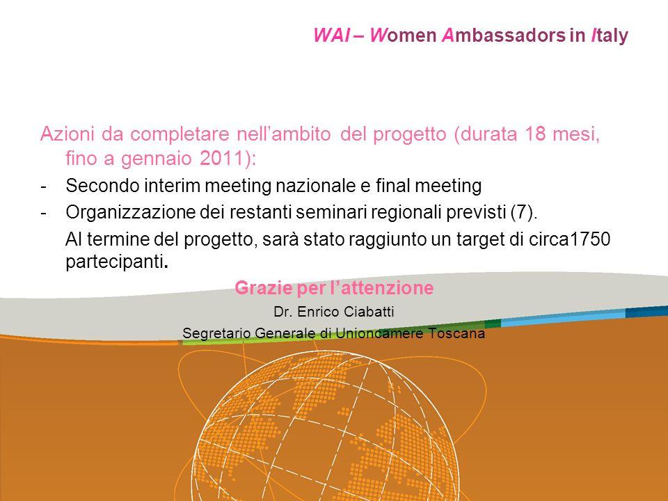 WAI – Women Ambassadors in Italy Azioni da completare nellambito del progetto (durata 18 mesi, fino a gennaio 2011): -Secondo interim meeting nazionale e final meeting -Organizzazione dei restanti seminari regionali previsti (7).