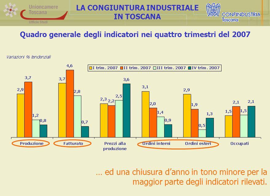 Quadro generale degli indicatori nei quattro trimestri del 2007 LA CONGIUNTURA INDUSTRIALE IN TOSCANA … ed una chiusura danno in tono minore per la maggior parte degli indicatori rilevati.