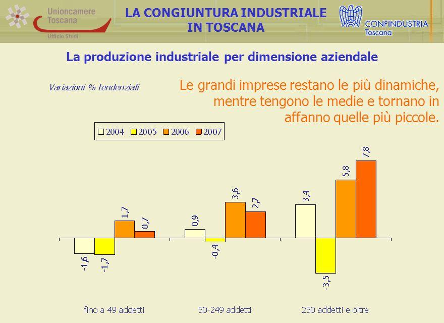 La produzione industriale per dimensione aziendale LA CONGIUNTURA INDUSTRIALE IN TOSCANA Le grandi imprese restano le più dinamiche, mentre tengono le medie e tornano in affanno quelle più piccole.